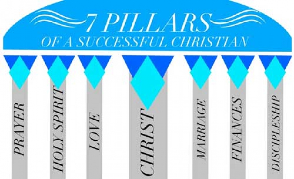 7 Pillars of a Successful Christian